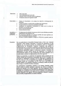 Synthèse du rapport de la Miilos sur ACM (août 2009)
