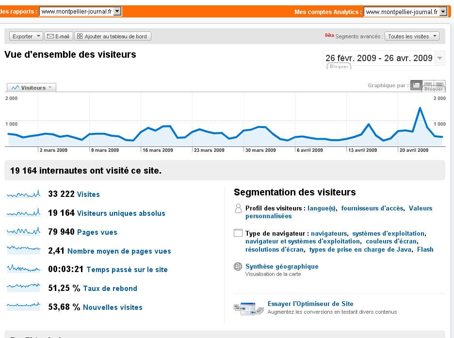Montpellier journal va bien merci montpellier journal - Journal de montpellier ...