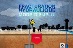 L'application pédagogique d'Owni sur la fracturation hydraulique