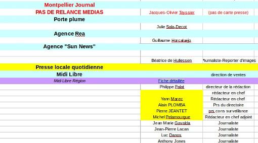 Extrait d'une liste de journaliste de la préfecture de l'Hérault fin 2014